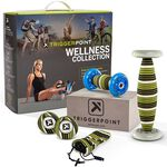 Triggerpoint Wellness Collection